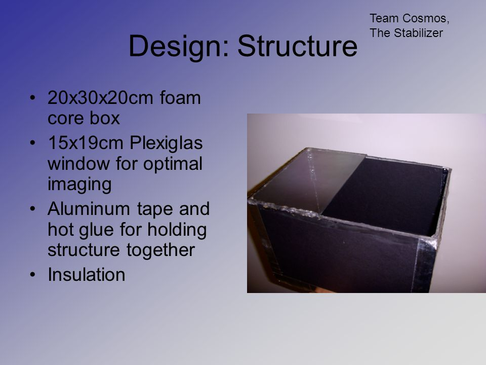 Design: Stabilization System Gyroscopic system Half-circular brackets System of bearings Sits above plexiglas window Batteries and storage for camera shall be attached to prevent interference Will keep camera from being affected by motion of satellite Team Cosmos, The Stabilizer Prototype