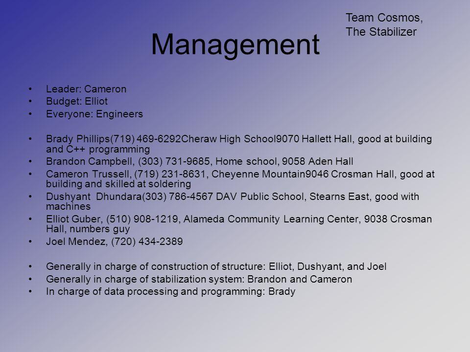 Meeting Schedule We will have mandatory team meetings at 5:00p.m.