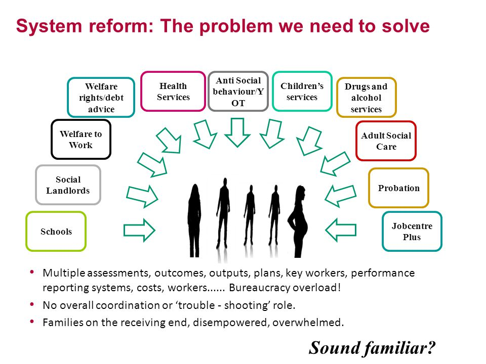 System reform: The problem we need to solve Multiple assessments, outcomes, outputs, plans, key workers, performance reporting systems, costs, workers......