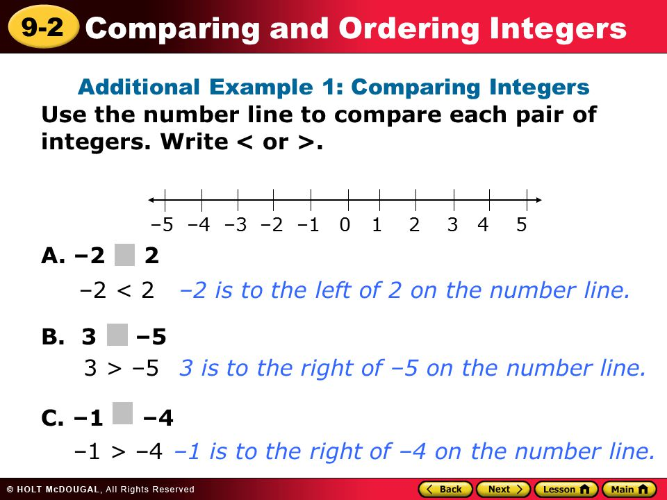 9-2 Comparing and Ordering Integers Additional Example 1: Comparing Integers Use the number line to compare each pair of integers.