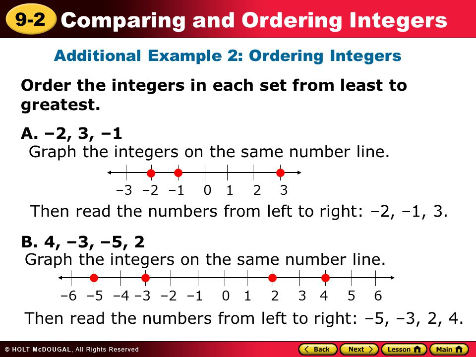 9-2 Comparing and Ordering Integers Additional Example 2: Ordering Integers Order the integers in each set from least to greatest.