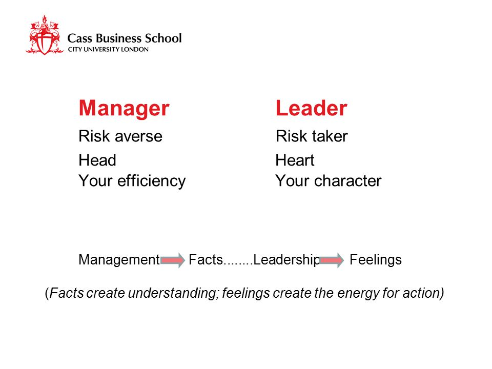 ManagerLeader Risk averse Risk taker Head Heart Your efficiency Your character Management Facts........Leadership Feelings (Facts create understanding