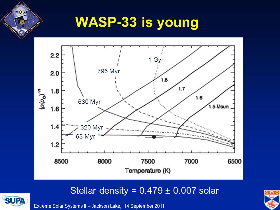 Extreme Solar Systems II – Jackson Lake, 14 September 2011 WASP-33 is young 63 Myr 320 Myr 630 Myr 795 Myr 1 Gyr Stellar density = 0.479 ± 0.007 solar