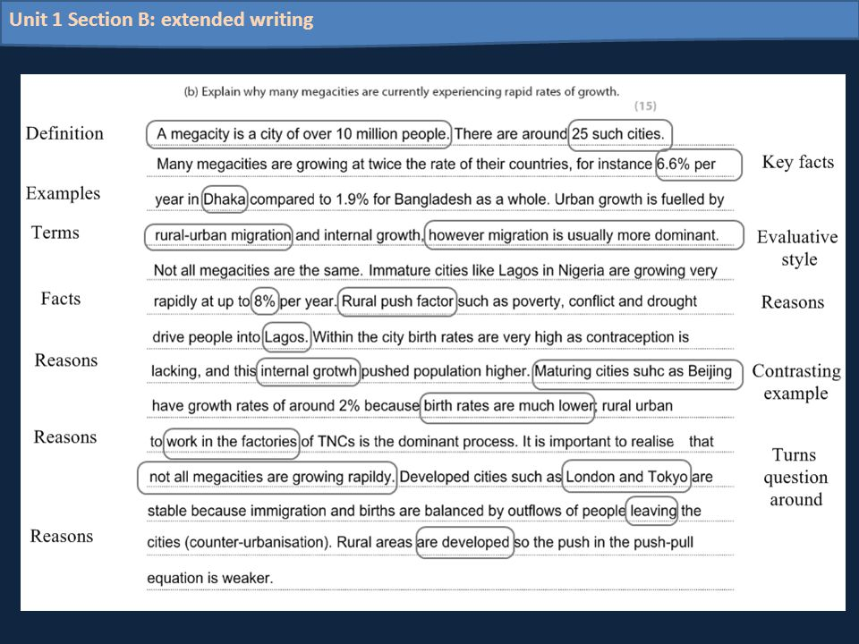Unit 1 Section B: extended writing