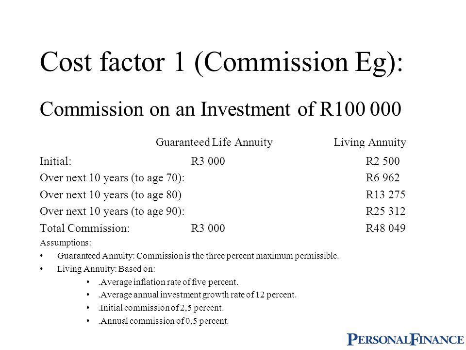Cost factor 1 (Commission Eg): Commission on an Investment of R100 000 Guaranteed Life Annuity Living Annuity Initial: R3 000 R2 500 Over next 10 years (to age 70):R6 962 Over next 10 years (to age 80)R13 275 Over next 10 years (to age 90):R25 312 Total Commission: R3 000R48 049 Assumptions: Guaranteed Annuity: Commission is the three percent maximum permissible.