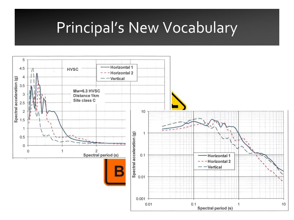 Principal's New Vocabulary