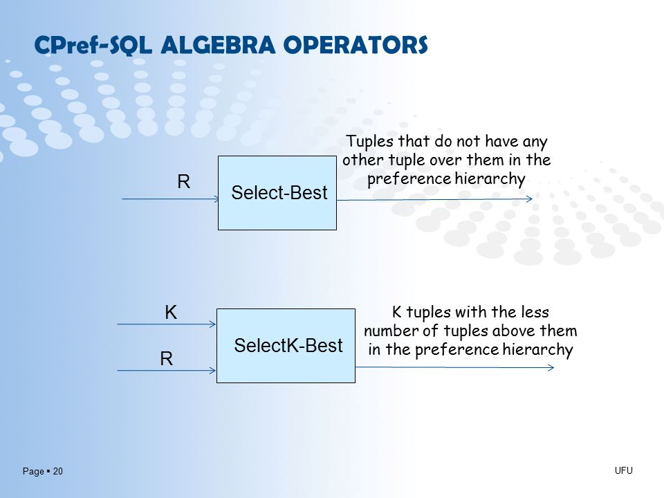 Page  20 CPref-SQL ALGEBRA OPERATORS R Tuples that do not have any other tuple over them in the preference hierarchy K R K tuples with the less number of tuples above them in the preference hierarchy Select-Best SelectK-Best UFU