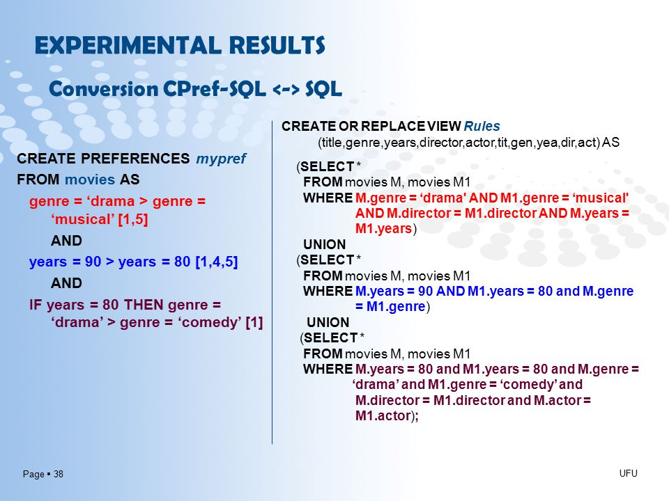 Page  38 EXPERIMENTAL RESULTS UFU Conversion CPref-SQL SQL CREATE OR REPLACE VIEW Rules (title,genre,years,director,actor,tit,gen,yea,dir,act) AS (SELECT * FROM movies M, movies M1 WHERE M.genre = 'drama AND M1.genre = 'musical AND M.director = M1.director AND M.years = M1.years) UNION (SELECT * FROM movies M, movies M1 WHERE M.years = 90 AND M1.years = 80 and M.genre = M1.genre) UNION (SELECT * FROM movies M, movies M1 WHERE M.years = 80 and M1.years = 80 and M.genre = 'drama' and M1.genre = 'comedy' and M.director = M1.director and M.actor = M1.actor); CREATE PREFERENCES mypref FROM movies AS genre = 'drama > genre = 'musical' [1,5] AND years = 90 > years = 80 [1,4,5] AND IF years = 80 THEN genre = 'drama' > genre = 'comedy' [1]