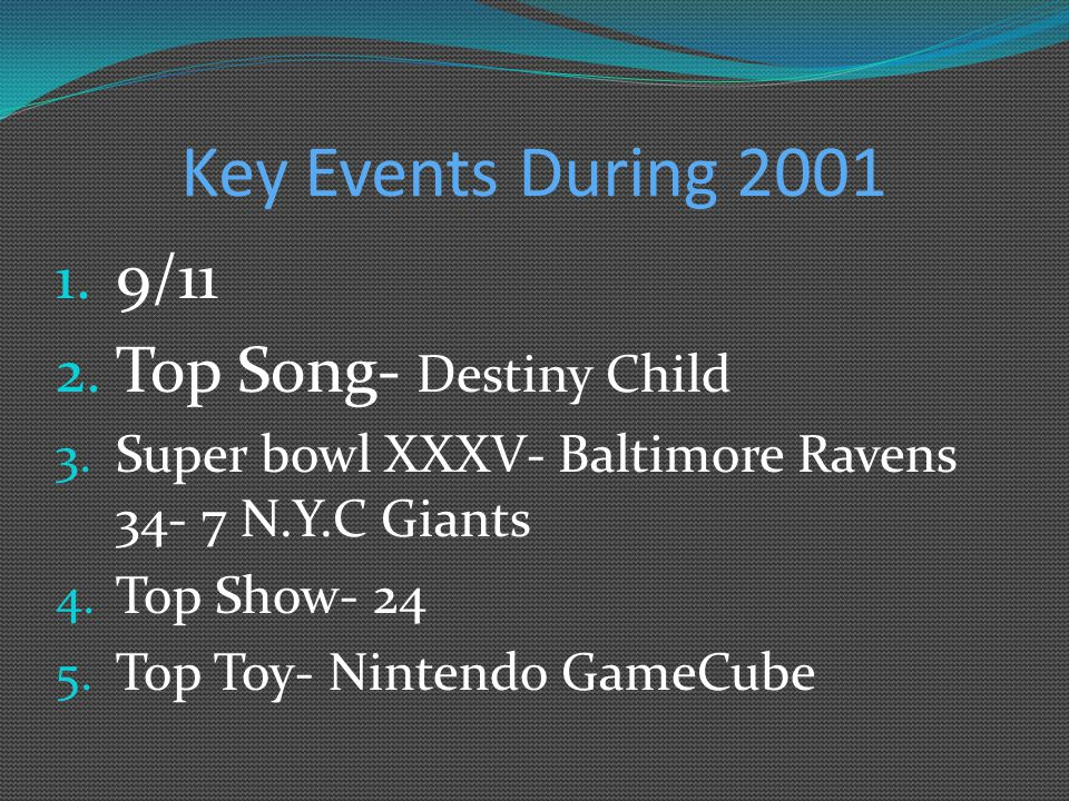 Key Events During 2001 1. 9/11 2. Top Song- Destiny Child 3. Super bowl XXXV- Baltimore Ravens 34- 7 N.Y.C Giants 4. Top Show- 24 5. Top Toy- Nintendo