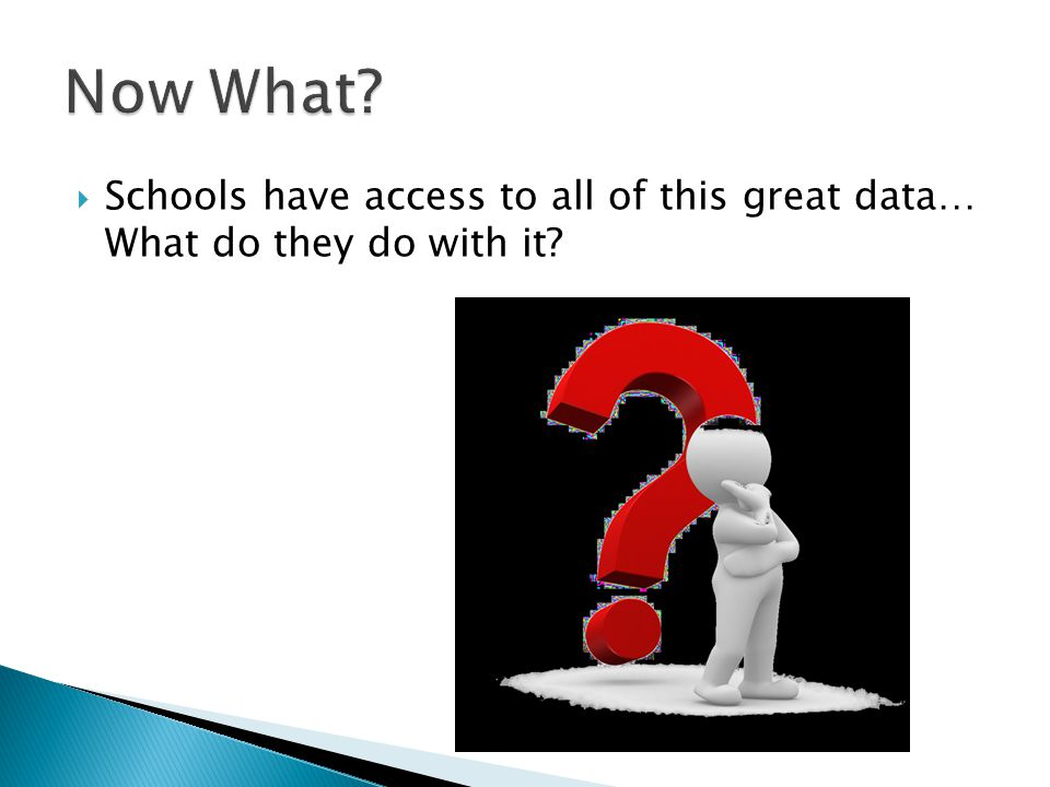  Schools have access to all of this great data… What do they do with it