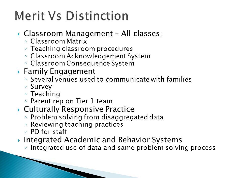  Learningcenter.wawm.k12.wi.us  Brief Description  Tour of school  Implementing PBIS