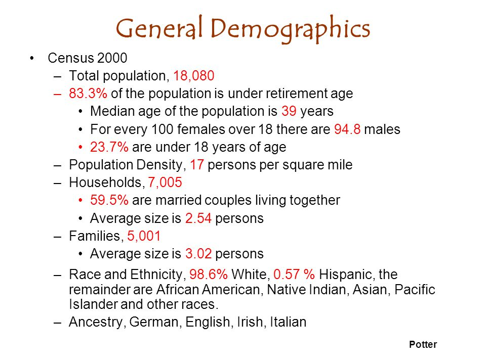 General Demographics Census 2000 –Total population, 18,080 –83.3% of the population is under retirement age Median age of the population is 39 years For every 100 females over 18 there are 94.8 males 23.7% are under 18 years of age –Population Density, 17 persons per square mile –Households, 7,005 59.5% are married couples living together Average size is 2.54 persons –Families, 5,001 Average size is 3.02 persons –Race and Ethnicity, 98.6% White, 0.57 % Hispanic, the remainder are African American, Native Indian, Asian, Pacific Islander and other races.