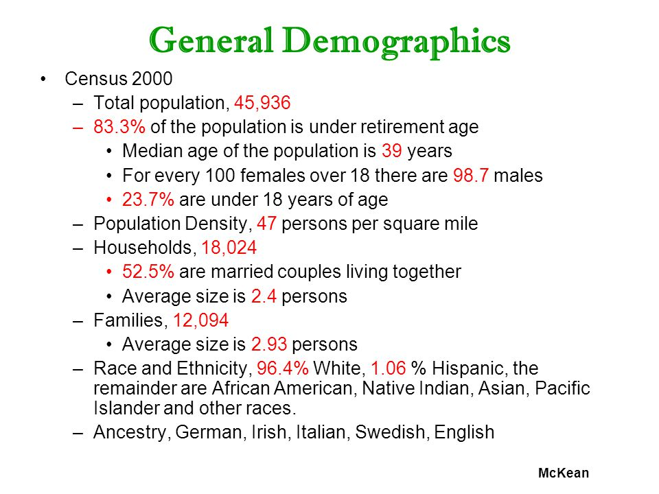 General Demographics Census 2000 –Total population, 45,936 –83.3% of the population is under retirement age Median age of the population is 39 years For every 100 females over 18 there are 98.7 males 23.7% are under 18 years of age –Population Density, 47 persons per square mile –Households, 18,024 52.5% are married couples living together Average size is 2.4 persons –Families, 12,094 Average size is 2.93 persons –Race and Ethnicity, 96.4% White, 1.06 % Hispanic, the remainder are African American, Native Indian, Asian, Pacific Islander and other races.