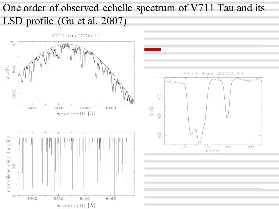 One order of observed echelle spectrum of V711 Tau and its LSD profile (Gu et al. 2007)