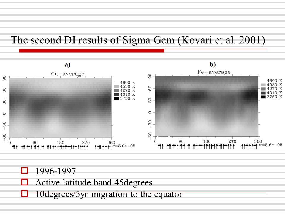 The second DI results of Sigma Gem (Kovari et al.