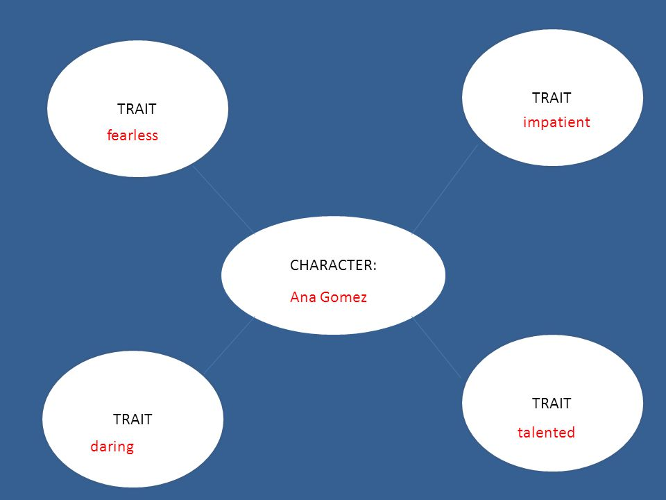 CHARACTER: Ana Gomez TRAIT impatient talented fearless daring