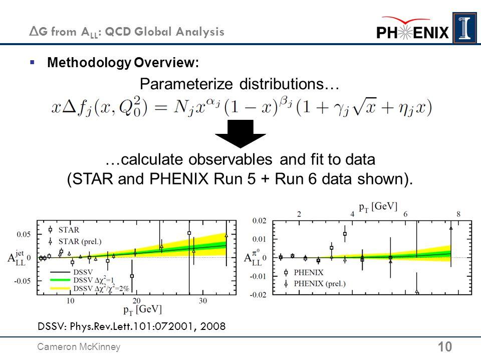 Δ G from A LL : QCD Global Analysis  Methodology Overview: 10 Cameron McKinney Parameterize distributions… …calculate observables and fit to data (STAR and PHENIX Run 5 + Run 6 data shown).