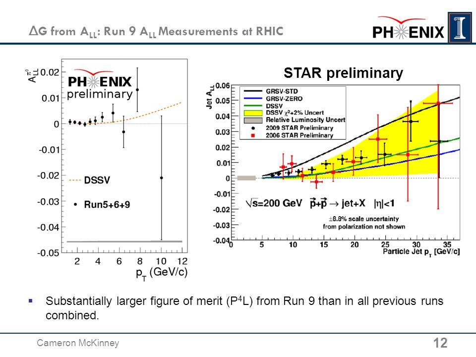 Δ G from A LL : Run 9 A LL Measurements at RHIC 12 Cameron McKinney  Substantially larger figure of merit (P 4 L) from Run 9 than in all previous runs combined.