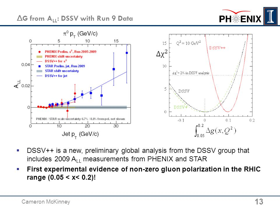  DSSV++ is a new, preliminary global analysis from the DSSV group that includes 2009 A LL measurements from PHENIX and STAR  First experimental evidence of non-zero gluon polarization in the RHIC range (0.05 < x< 0.2).
