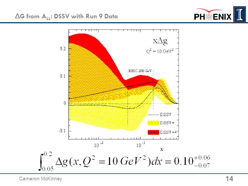 Δ G from A LL : DSSV with Run 9 Data 14 Cameron McKinney