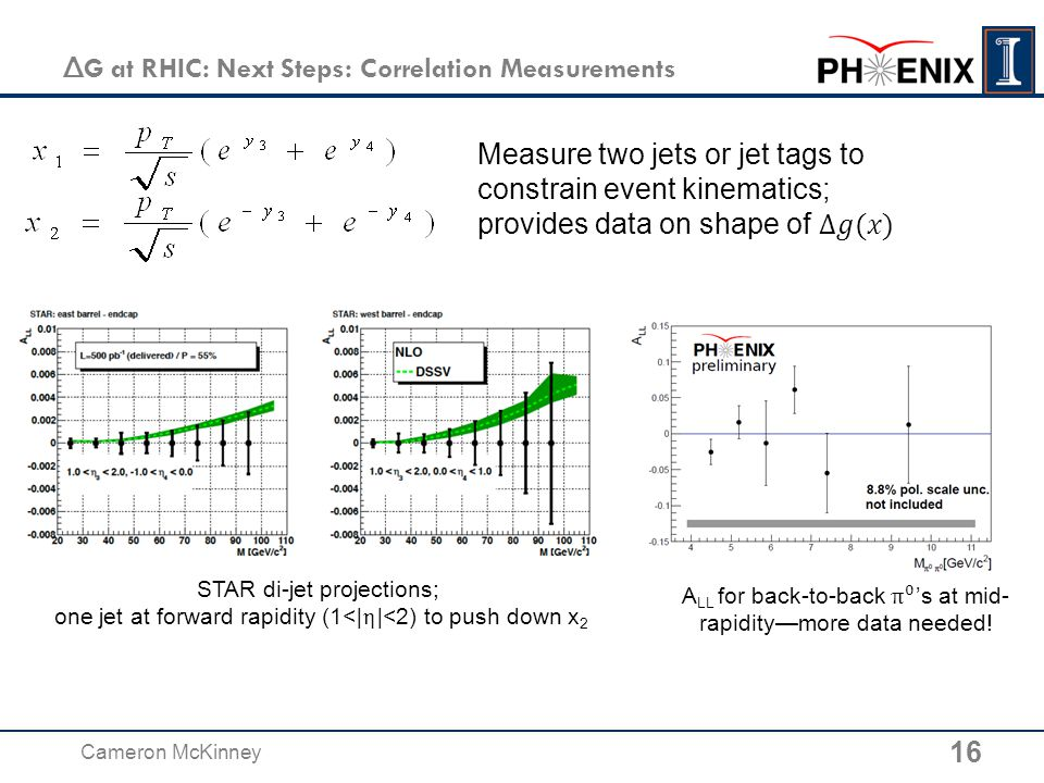 16 Cameron McKinney Δ G at RHIC: Next Steps: Correlation Measurements