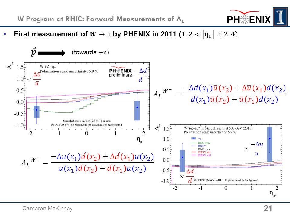 W Program at RHIC: Forward Measurements of A L 21 Cameron McKinney