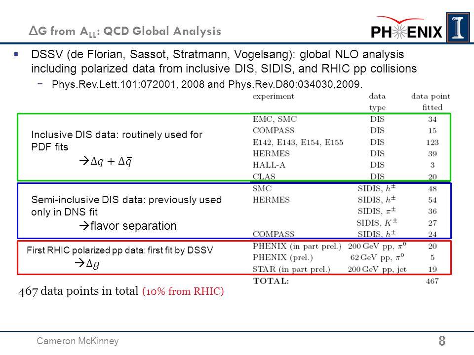 Δ G from A LL : QCD Global Analysis 8 Cameron McKinney  DSSV (de Florian, Sassot, Stratmann, Vogelsang): global NLO analysis including polarized data from inclusive DIS, SIDIS, and RHIC pp collisions −Phys.Rev.Lett.101:072001, 2008 and Phys.Rev.D80:034030,2009.
