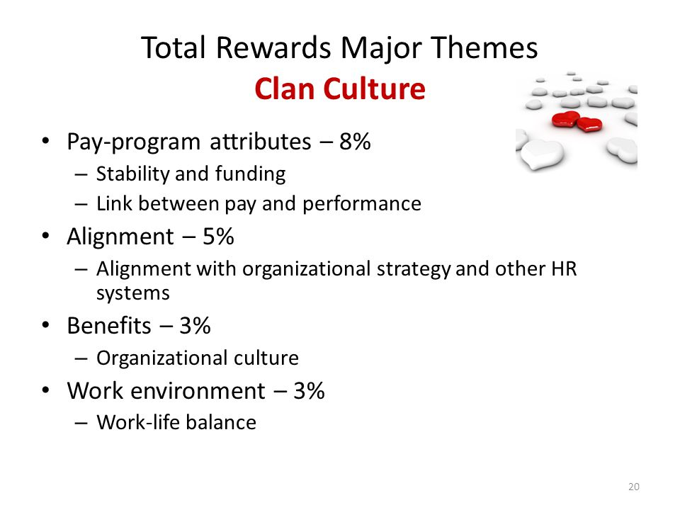 Total Rewards Major Themes Clan Culture Pay-program attributes – 8% – Stability and funding – Link between pay and performance Alignment – 5% – Alignm