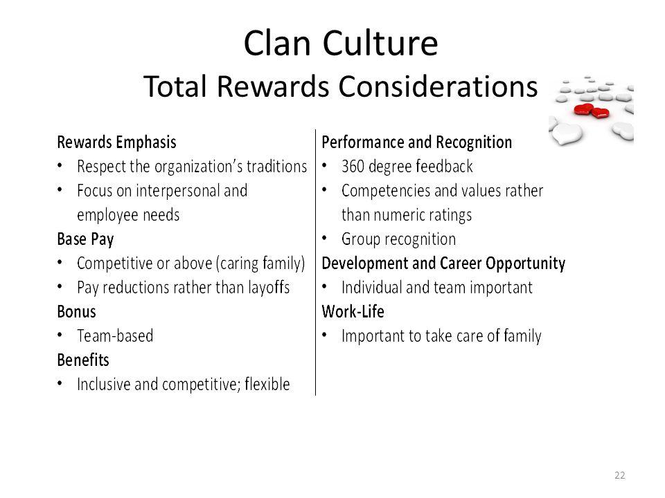 Clan Culture Total Rewards Considerations 22