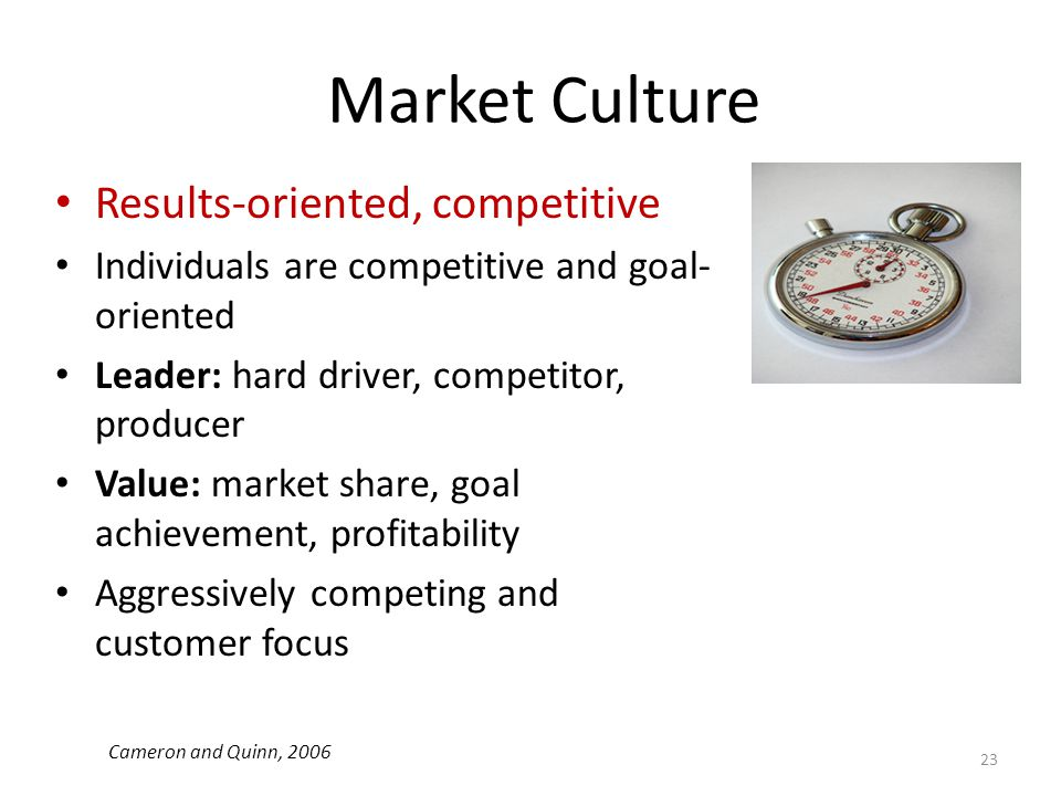 Market Culture Results-oriented, competitive Individuals are competitive and goal- oriented Leader: hard driver, competitor, producer Value: market sh