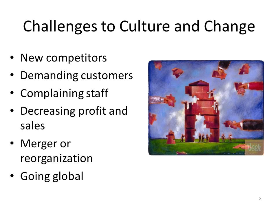 Challenges to Culture and Change New competitors Demanding customers Complaining staff Decreasing profit and sales Merger or reorganization Going glob