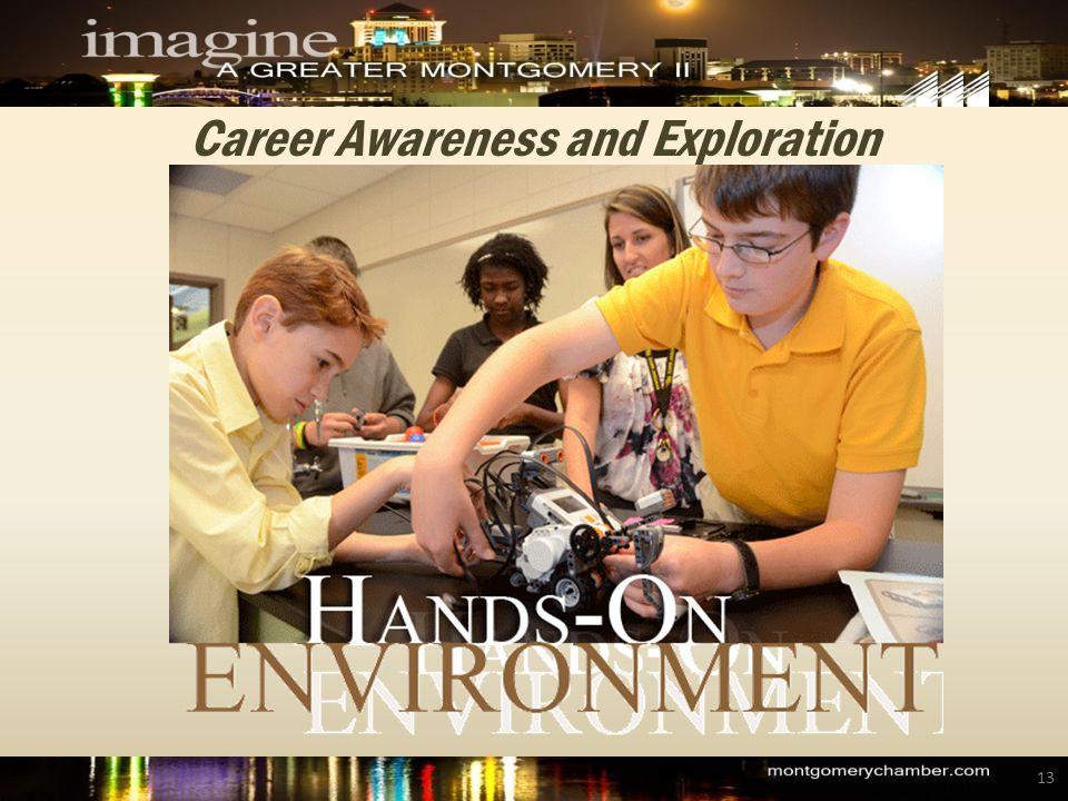Career Awareness and Exploration 13