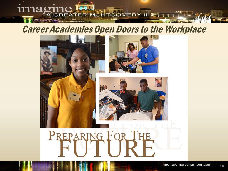 Career Academies Open Doors to the Workplace 18