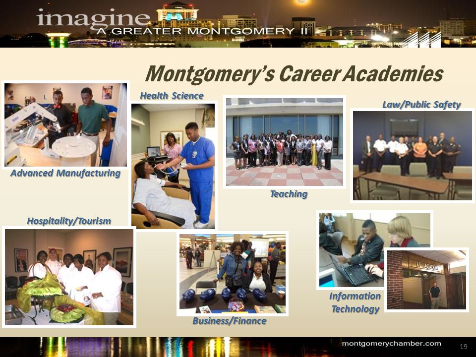 Montgomery's Career Academies Information Technology Teaching Law/Public Safety Business/Finance Health Science Advanced Manufacturing Hospitality/Tourism 19