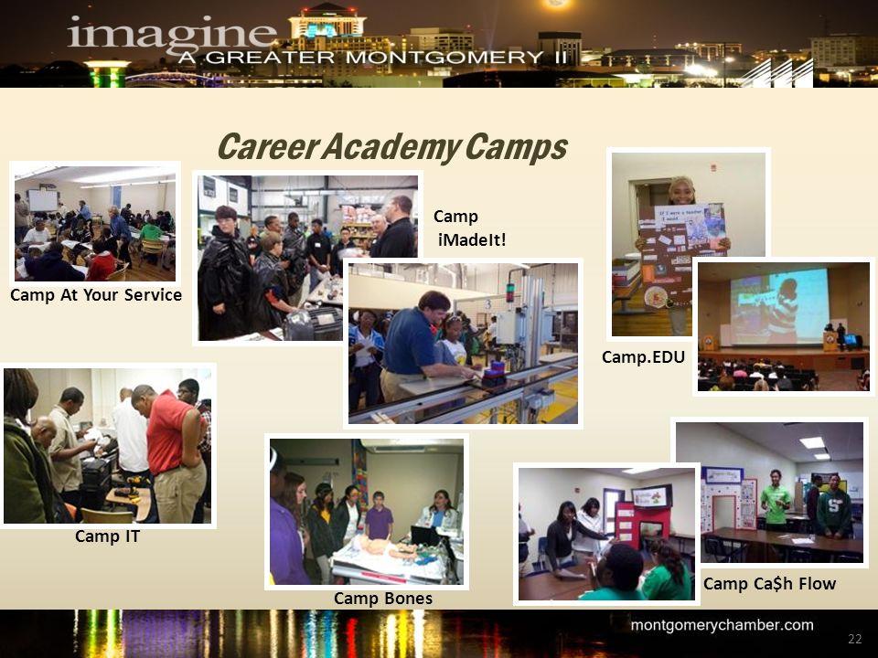 Career Academy Camps Camp At Your Service Camp Bones Camp.EDU Camp iMadeIt! Camp Ca$h Flow Camp IT 22