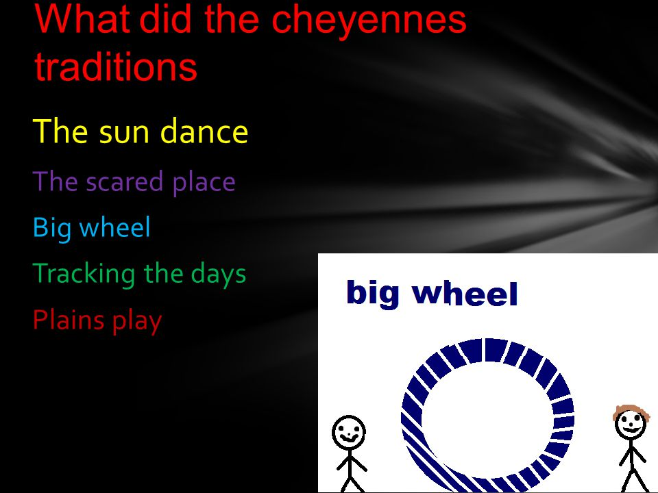 The sun dance The scared place Big wheel Tracking the days Plains play What did the cheyennes traditions