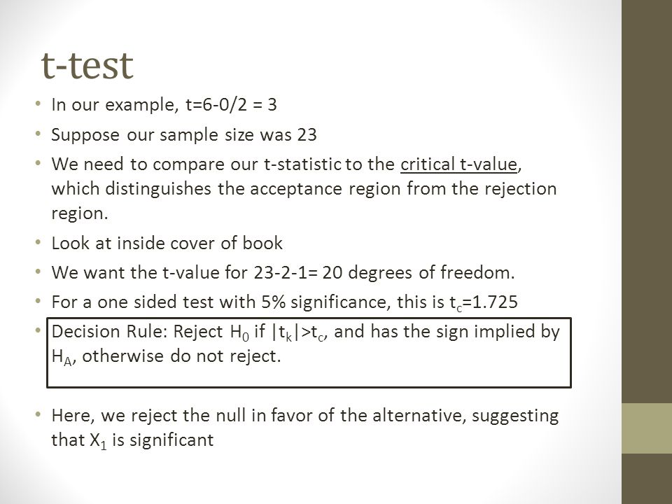 t-test In our example, t=6-0/2 = 3 Suppose our sample size was 23 We need to compare our t-statistic to the critical t-value, which distinguishes the