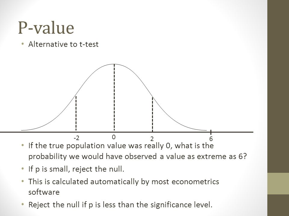 P-value Alternative to t-test If the true population value was really 0, what is the probability we would have observed a value as extreme as 6.