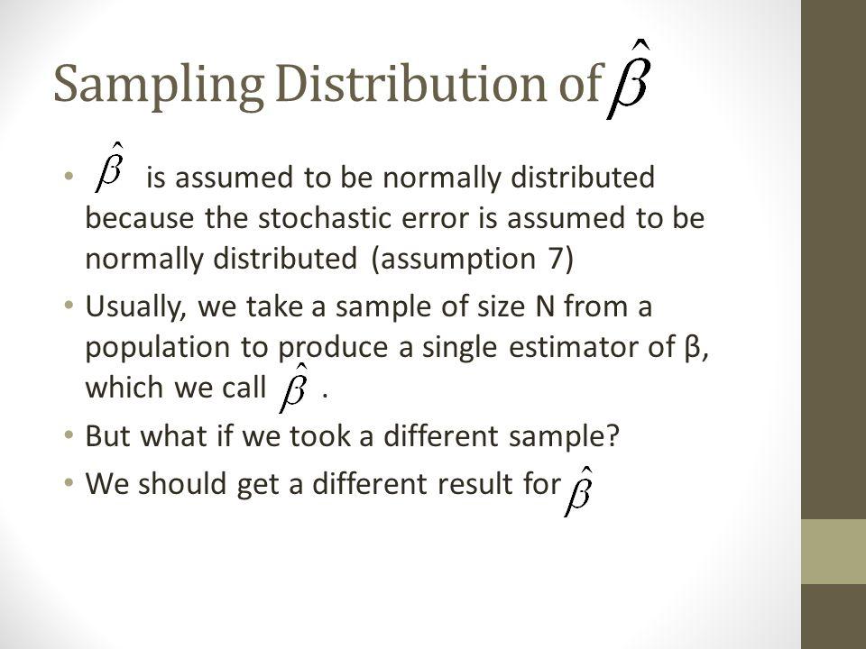 Sampling Distribution of β
