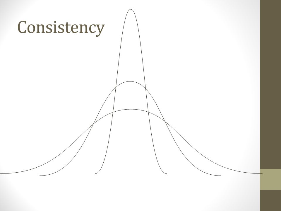 Confidence Intervals Confidence Interval - The range that contains the population value a specified percent of the time.