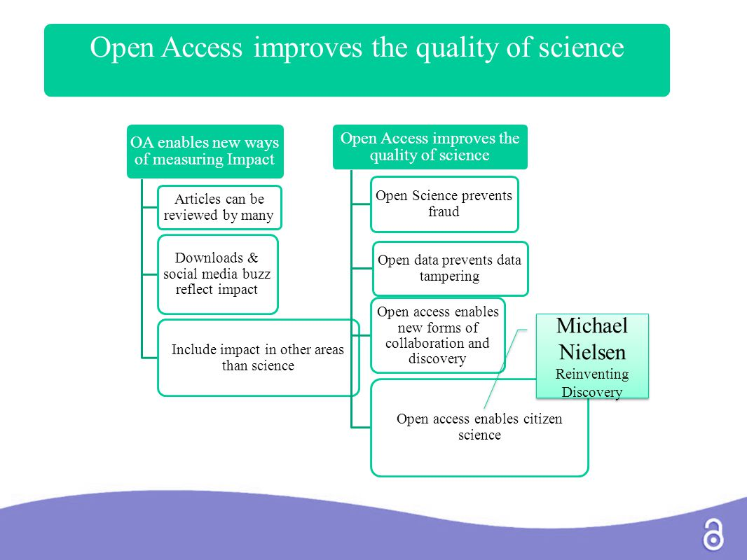 Open Access improves the quality of science OA enables new ways of measuring Impact Articles can be reviewed by many Downloads & social media buzz reflect impact Include impact in other areas than science Open Access improves the quality of science Open Science prevents fraud Open data prevents data tampering Open access enables new forms of collaboration and discovery Open access enables citizen science Michael Nielsen Reinventing Discovery Michael Nielsen Reinventing Discovery