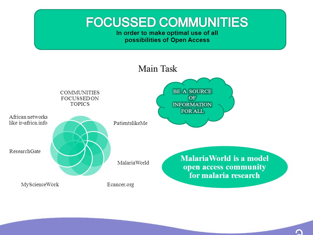 COMMUNITIES FOCUSSED ON TOPICS MalariaWorld PatientslikeMe Ecancer.orgMyScienceWork ResearchGate African networks like ir-africa.info MalariaWorld is