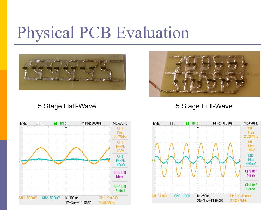 Physical PCB Evaluation 5 Stage Half-Wave5 Stage Full-Wave