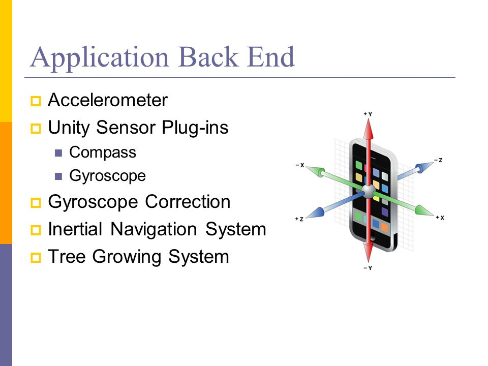 Application Back End  Accelerometer  Unity Sensor Plug-ins Compass Gyroscope  Gyroscope Correction  Inertial Navigation System  Tree Growing Syst