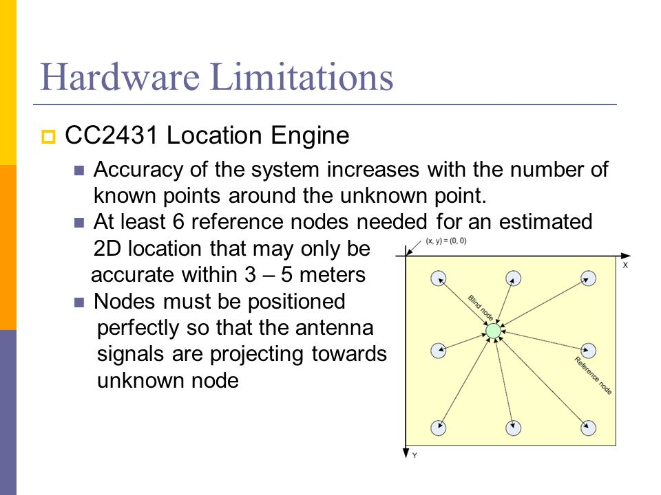 Hardware Limitations  CC2431 Location Engine Accuracy of the system increases with the number of known points around the unknown point. At least 6 re