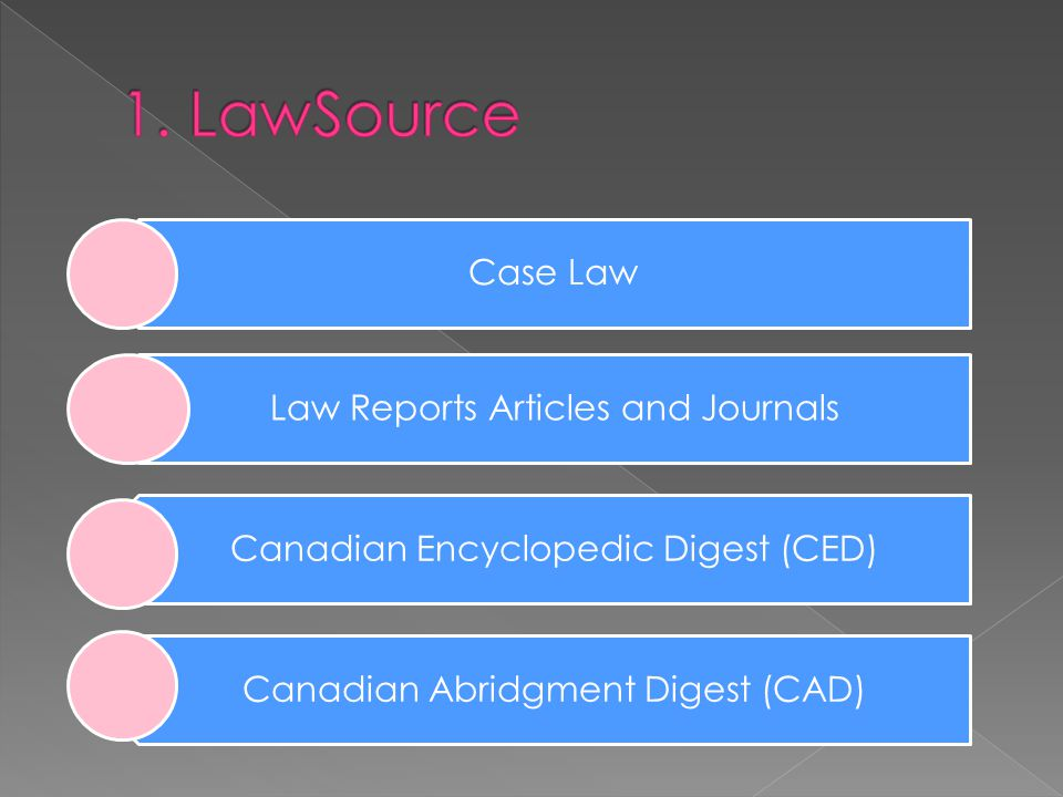 Case Law Law Reports Articles and Journals Canadian Encyclopedic Digest (CED) Canadian Abridgment Digest (CAD)