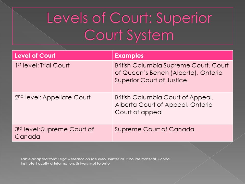  The terms Case Law, Reasons for Decisions, Judgment (*no 'e'!) are often used interchangeably  Main content of published case law/judgments should be identical, regardless of reporter  Case law/judgments available through both free and subscription sources