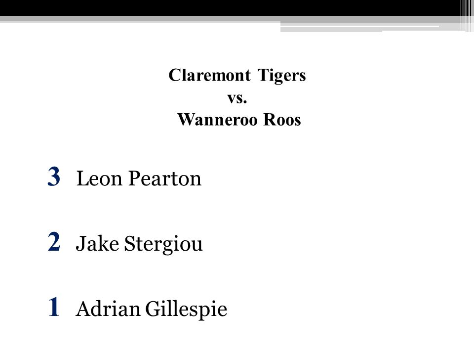Claremont Tigers vs. Wanneroo Roos 3 Leon Pearton 2 Jake Stergiou 1 Adrian Gillespie