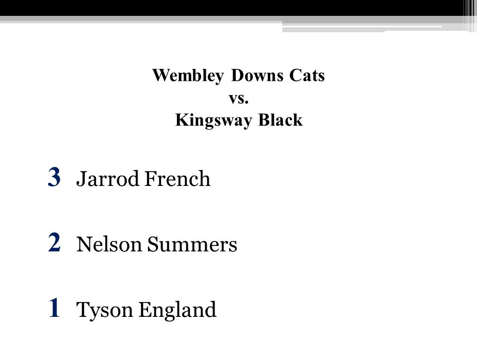 Wembley Downs Cats vs. Kingsway Black 3 Jarrod French 2 Nelson Summers 1 Tyson England