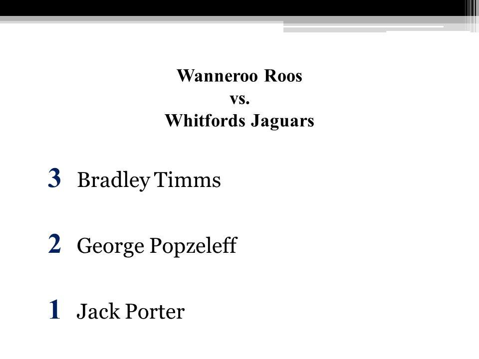 Wanneroo Roos vs. Whitfords Jaguars 3 Bradley Timms 2 George Popzeleff 1 Jack Porter